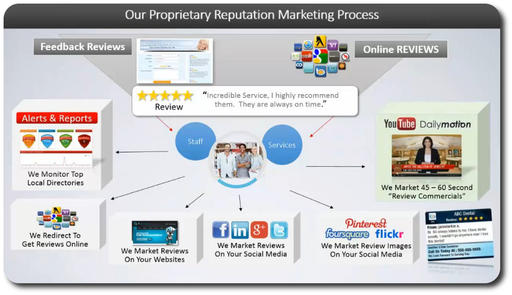 Marketing-System-Rd-3.png